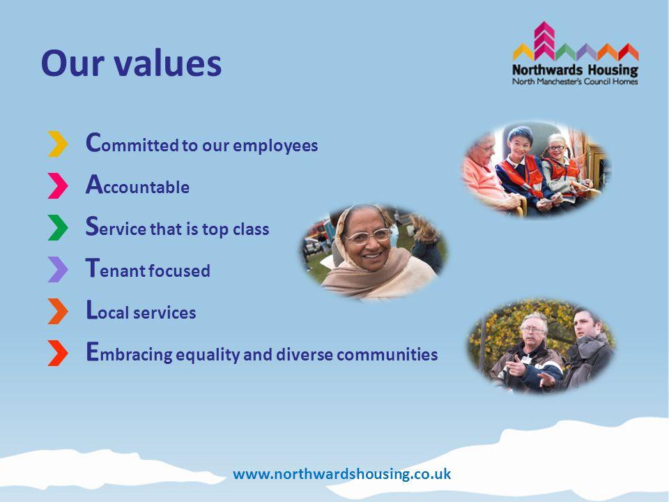 www.northwardshousing.co.uk Dd