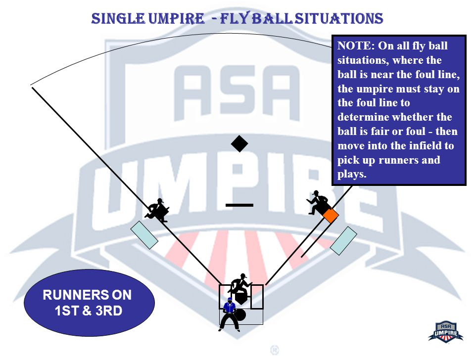 RUNNERS ON 1ST & 3RD SINGLE UMPIRE - FLY BALL SITUATIONS NOTE: On all fly ball situations, where the ball is near the foul line, the umpire must stay on the foul line to determine whether the ball is fair or foul - then move into the infield to pick up runners and plays.