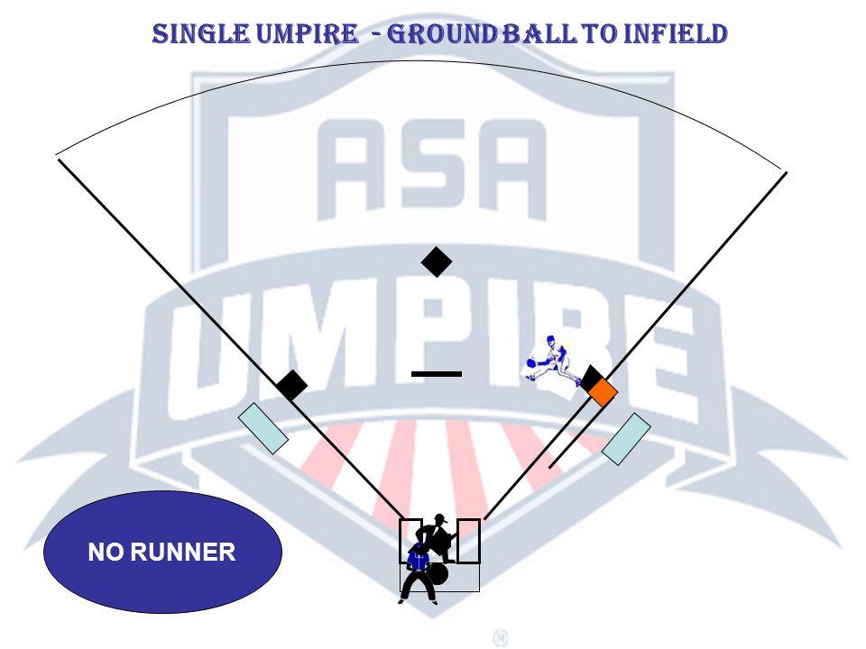 NO RUNNER SINGLE UMPIRE - GROUND BALL TO INFIELD