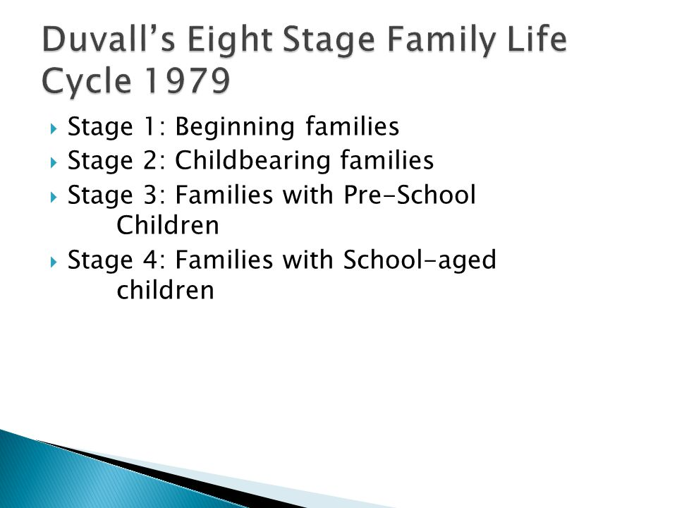  Stage 1: Beginning families  Stage 2: Childbearing families  Stage 3: Families with Pre-School Children  Stage 4: Families with School-aged children