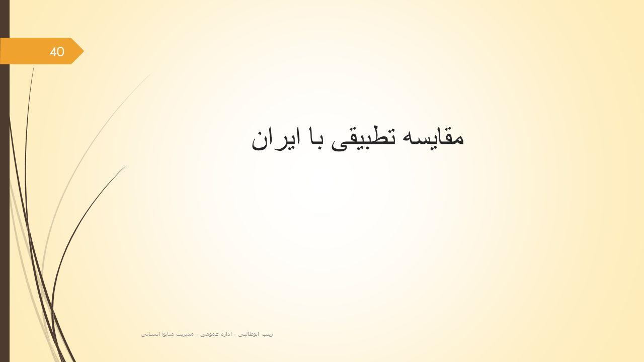 مقایسه تطبیقی با ایران 40 زینب ابوطالبی - اداره عمومی - مدیریت منابع انسانی