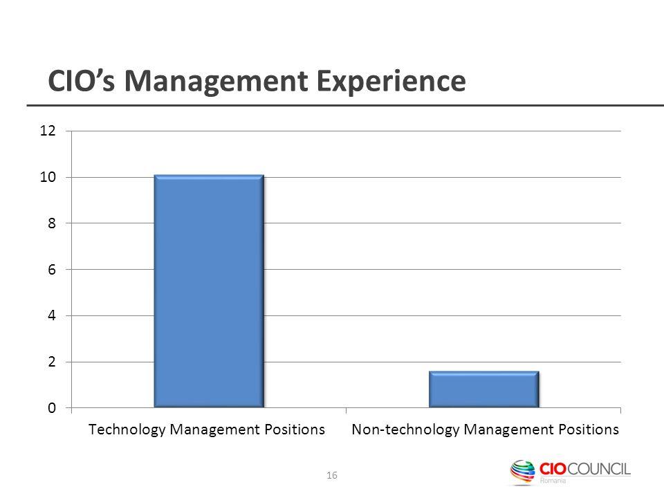 CIO's Management Experience 16