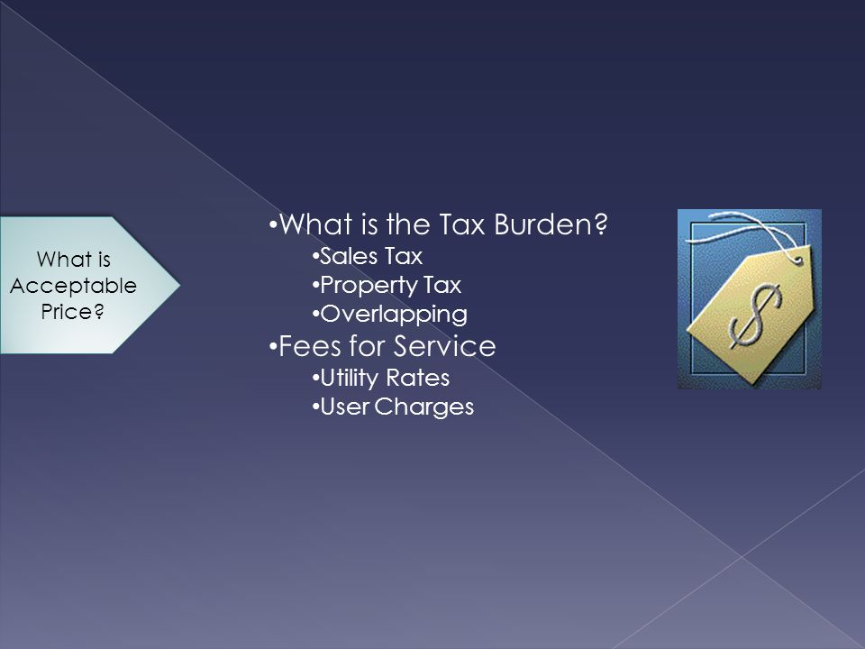 What is Acceptable Price. What is the Tax Burden.