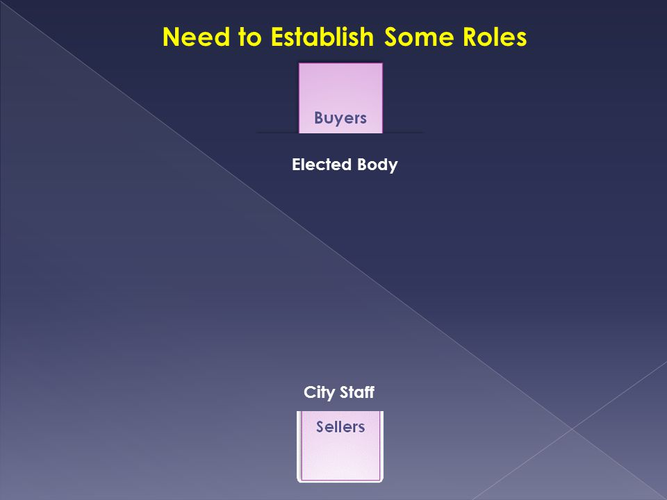 Need to Establish Some Roles Elected Body City Staff