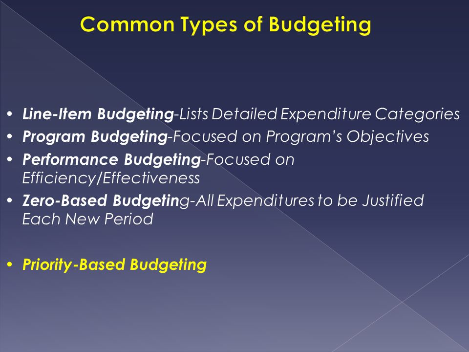 Line-Item Budgeting -Lists Detailed Expenditure Categories Program Budgeting -Focused on Program's Objectives Performance Budgeting -Focused on Efficiency/Effectiveness Zero-Based Budgetin g-All Expenditures to be Justified Each New Period Priority-Based Budgeting