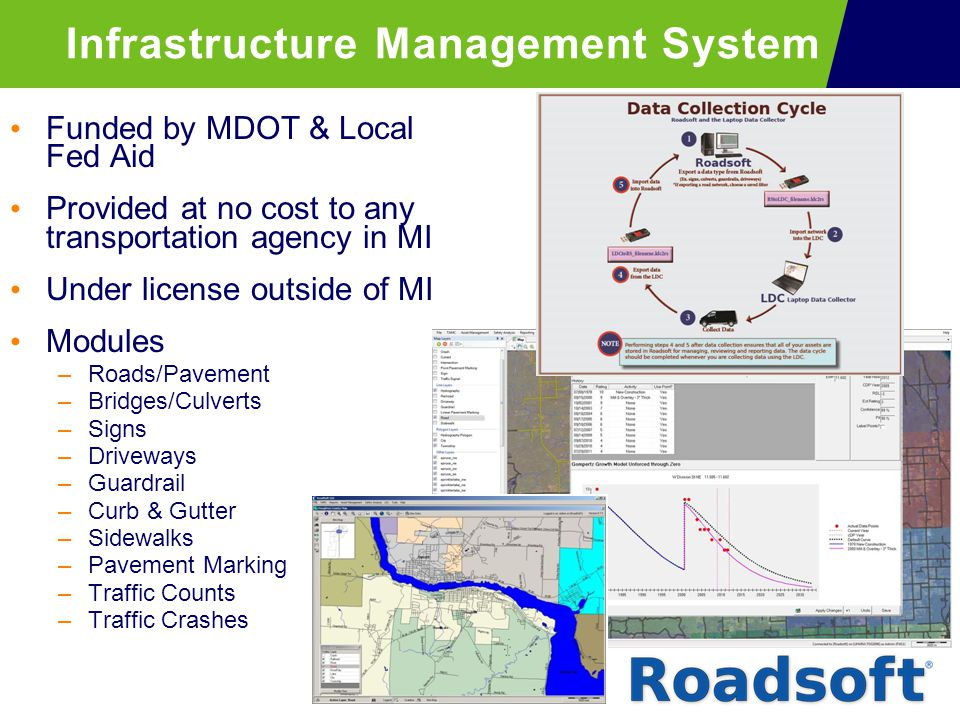 Funded by MDOT & Local Fed Aid Provided at no cost to any transportation agency in MI Under license outside of MI Modules –Roads/Pavement –Bridges/Culverts –Signs –Driveways –Guardrail –Curb & Gutter –Sidewalks –Pavement Marking –Traffic Counts –Traffic Crashes Infrastructure Management System