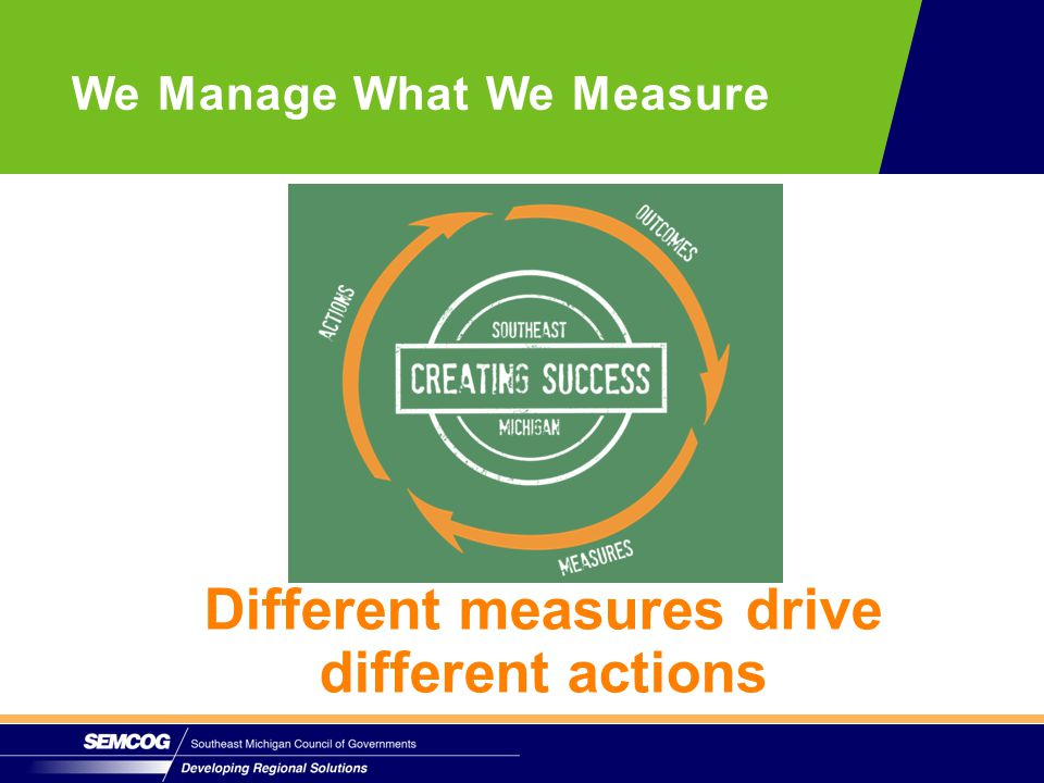 Different measures drive different actions We Manage What We Measure