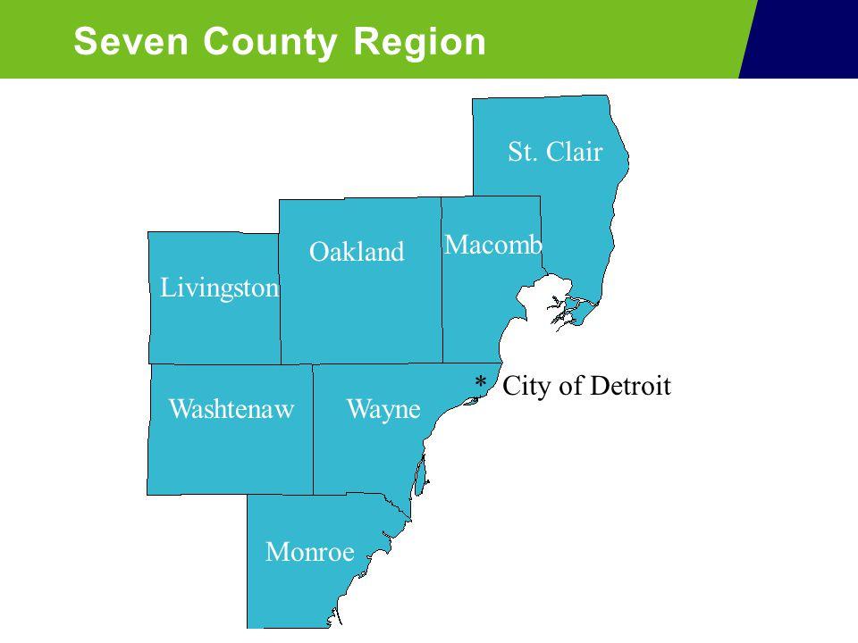 St. Clair Macomb Oakland Livingston WayneWashtenaw Monroe * City of Detroit 4.7 million people Seven County Region
