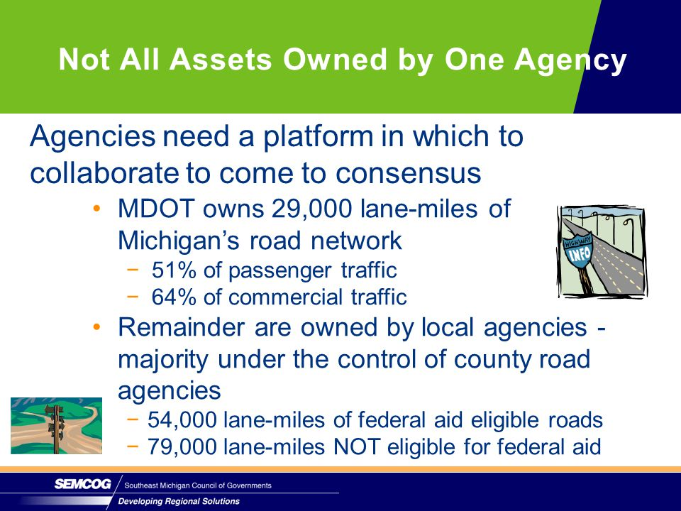Agencies need a platform in which to collaborate to come to consensus MDOT owns 29,000 lane-miles of Michigan's road network −51% of passenger traffic −64% of commercial traffic Remainder are owned by local agencies - majority under the control of county road agencies −54,000 lane-miles of federal aid eligible roads −79,000 lane-miles NOT eligible for federal aid Not All Assets Owned by One Agency