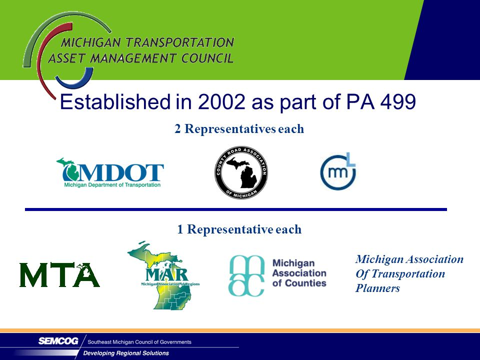 Established in 2002 as part of PA 499 Michigan Municipal League 1 Representative each 2 Representatives each Michigan Townships Association Michigan Association Of Transportation Planners