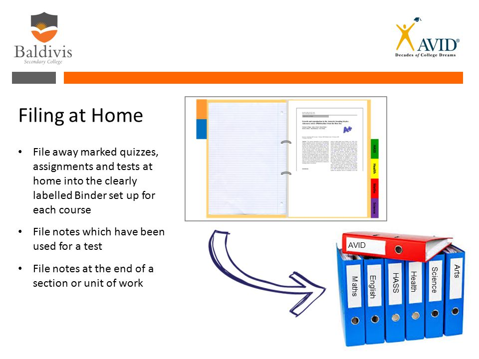 File away marked quizzes, assignments and tests at home into the clearly labelled Binder set up for each course File notes which have been used for a test File notes at the end of a section or unit of work Filing at Home Maths English HASS Health Science Arts AVID