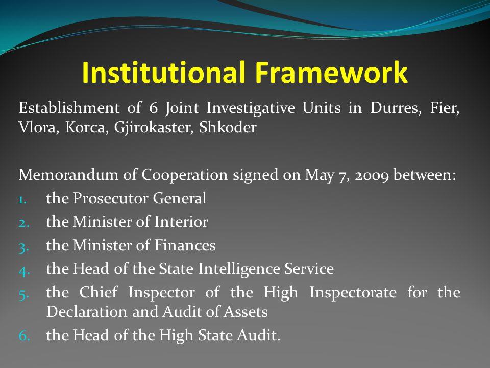 Institutional Framework Establishment of 6 Joint Investigative Units in Durres, Fier, Vlora, Korca, Gjirokaster, Shkoder Memorandum of Cooperation signed on May 7, 2009 between: 1.