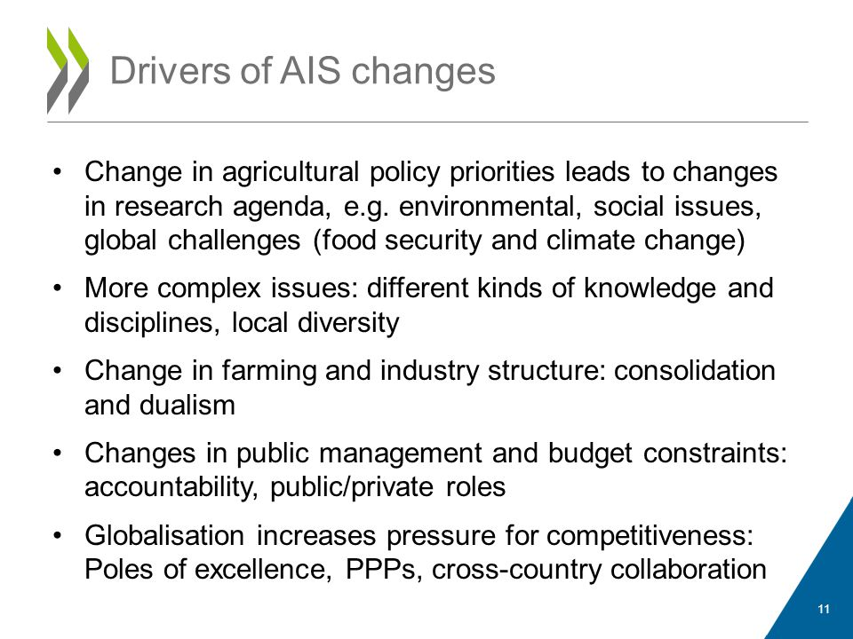 Drivers of AIS changes Change in agricultural policy priorities leads to changes in research agenda, e.g. environmental, social issues, global challen