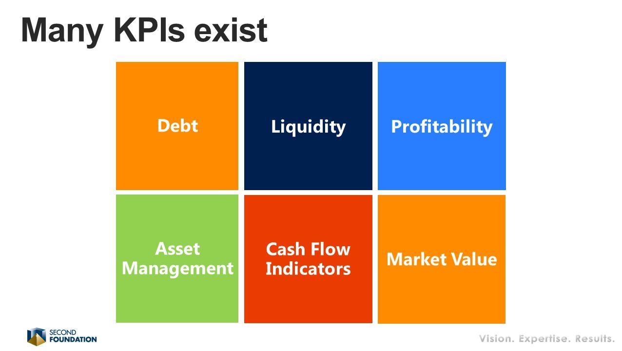 Cash Flow Indicators Debt Asset Management Market Value