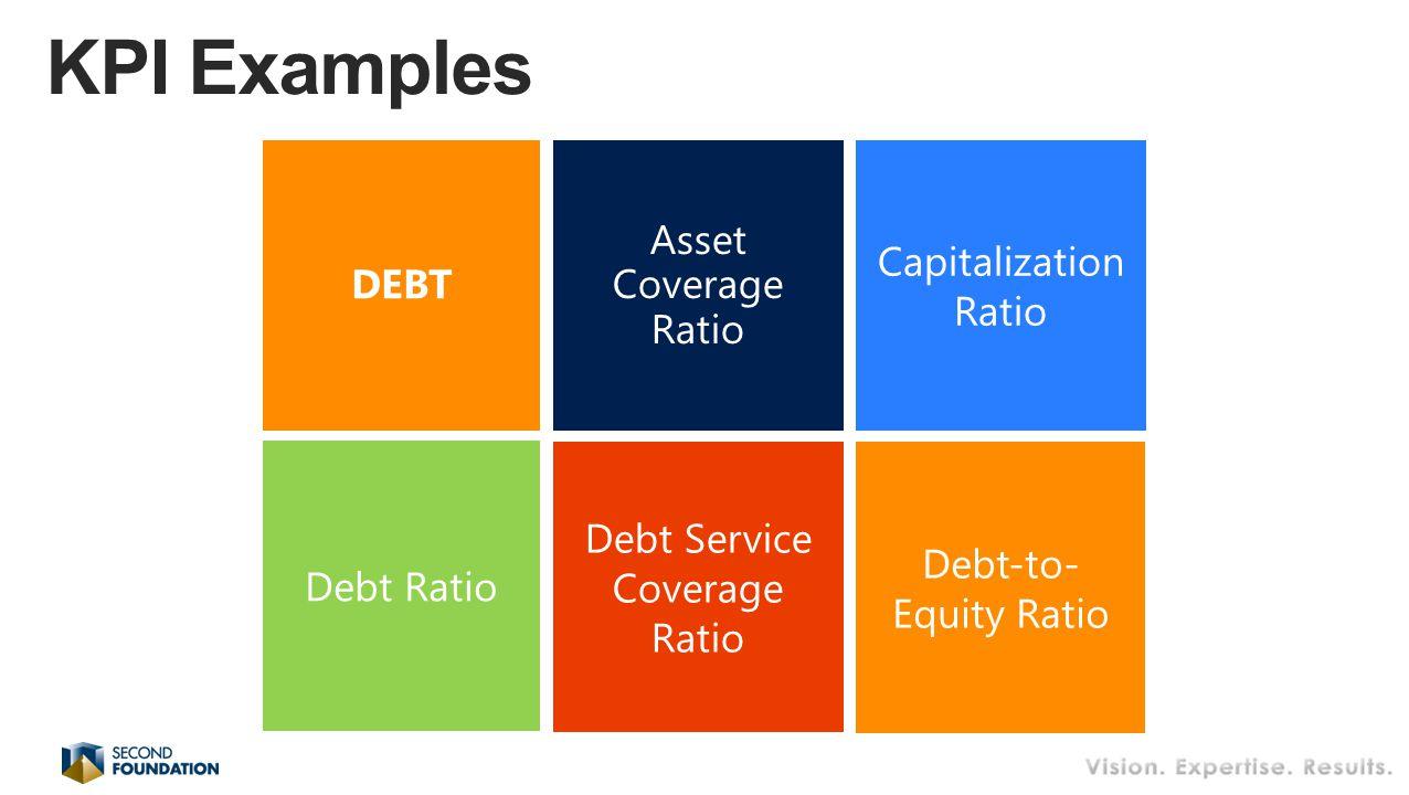 Asset Coverage Ratio Capitalization Ratio Debt Service Coverage Ratio DEBT Debt Ratio Debt-to- Equity Ratio