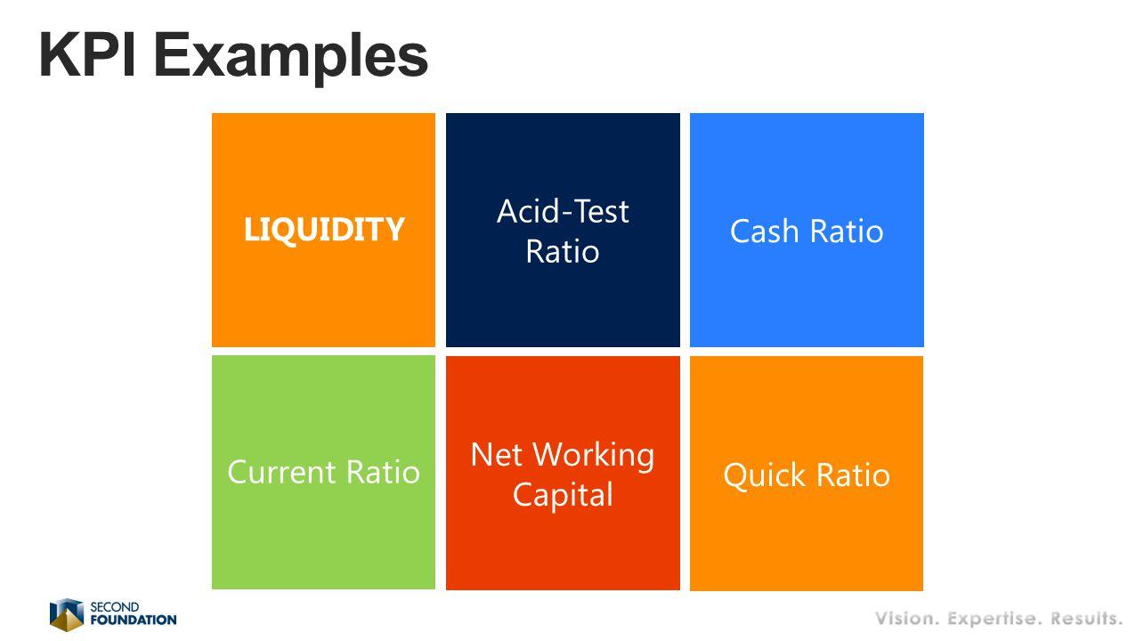 Acid-Test Ratio Cash Ratio Net Working Capital LIQUIDITY Current Ratio Quick Ratio