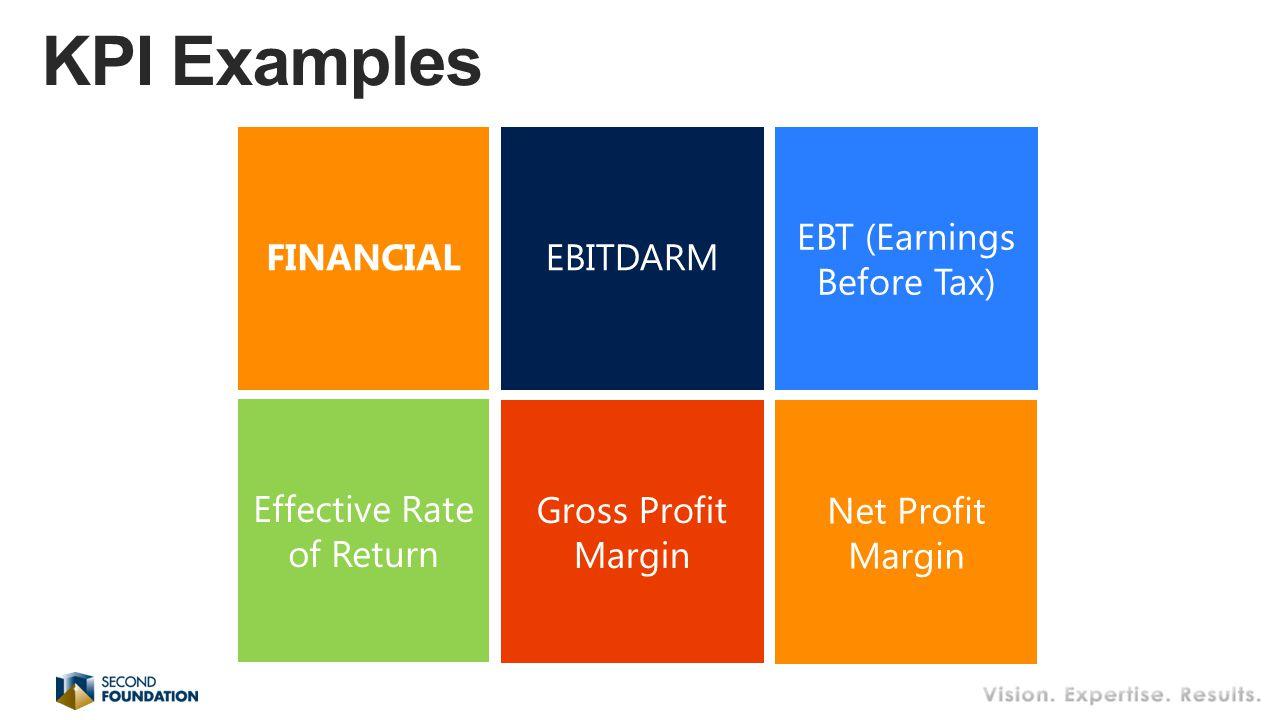 EBITDARM EBT (Earnings Before Tax) Gross Profit Margin FINANCIAL Effective Rate of Return Net Profit Margin