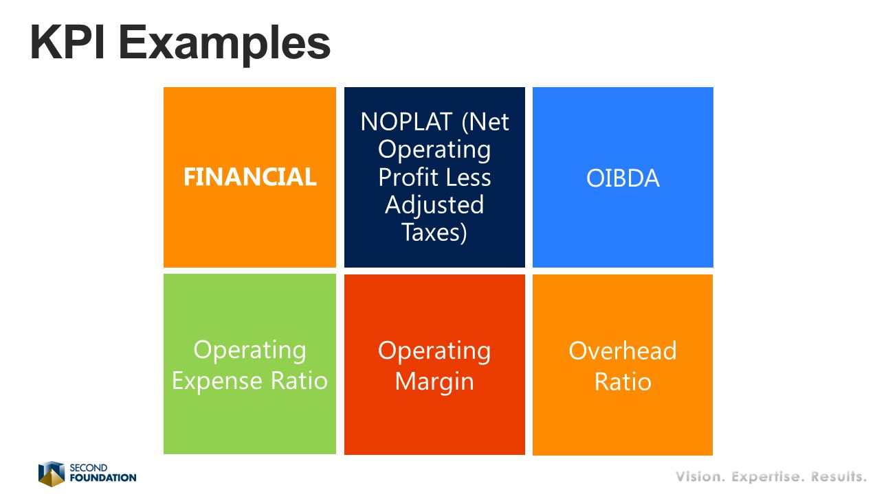 NOPLAT (Net Operating Profit Less Adjusted Taxes) OIBDA Operating Margin FINANCIAL Operating Expense Ratio Overhead Ratio