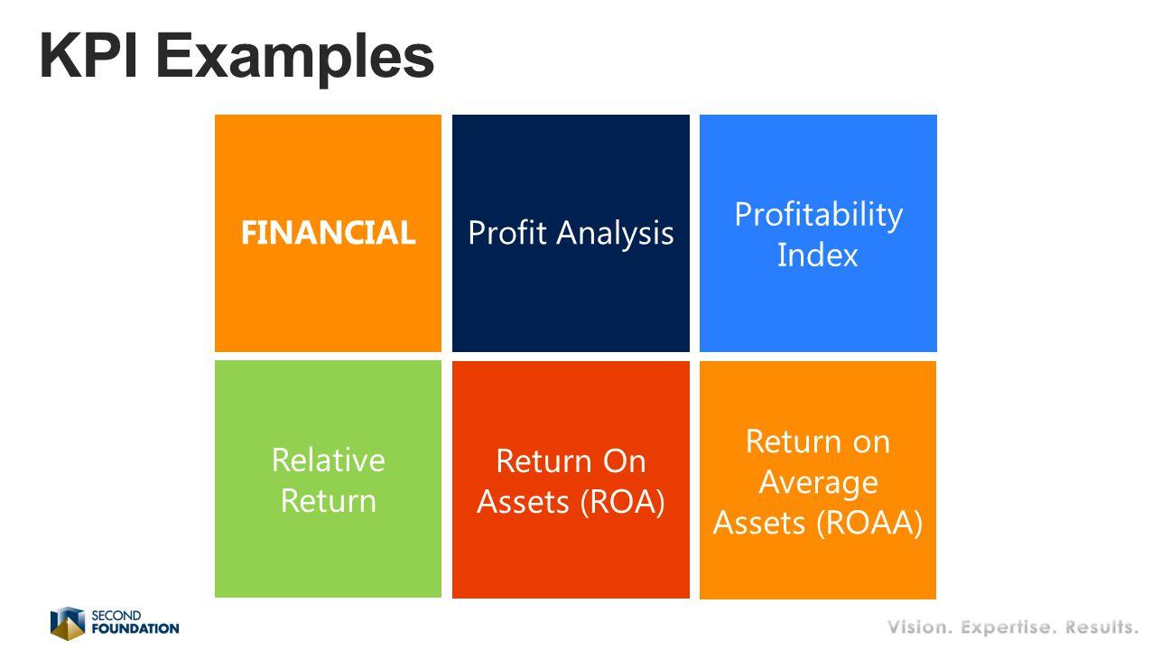 Profit Analysis Profitability Index Return On Assets (ROA) FINANCIAL Relative Return Return on Average Assets (ROAA)