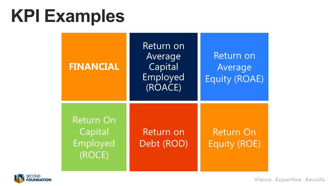Return on Average Capital Employed (ROACE) Return on Average Equity (ROAE) Return on Debt (ROD) FINANCIAL Return On Capital Employed (ROCE) Return On Equity (ROE)