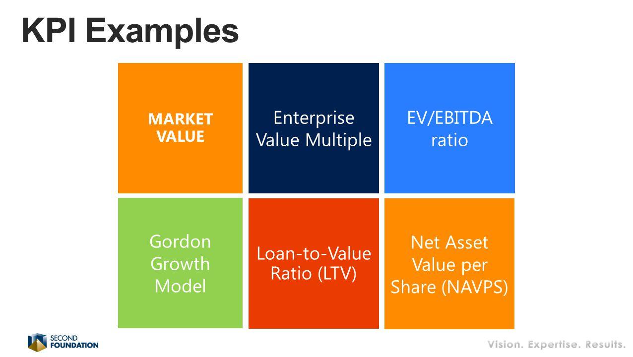 Enterprise Value Multiple EV/EBITDA ratio Loan-to-Value Ratio (LTV) MARKET VALUE Gordon Growth Model Net Asset Value per Share (NAVPS)
