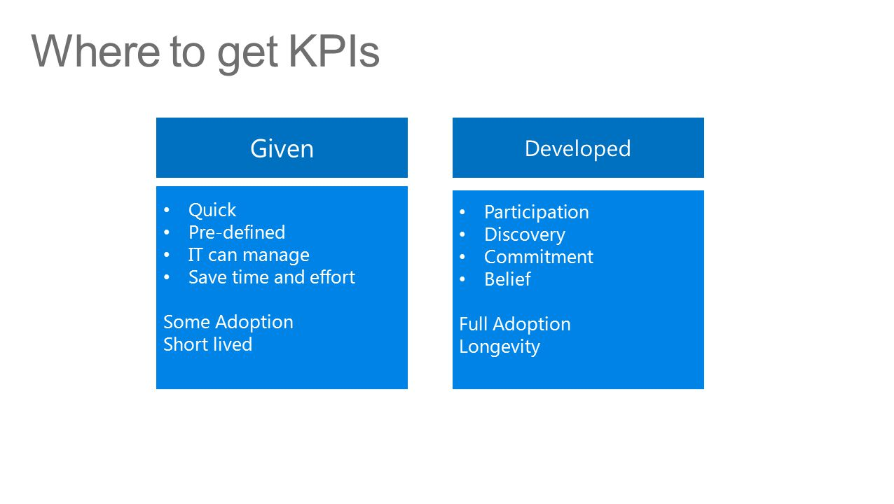 Where to get KPIs Developed Given Participation Discovery Commitment Belief Full Adoption Longevity Quick Pre-defined IT can manage Save time and effort Some Adoption Short lived