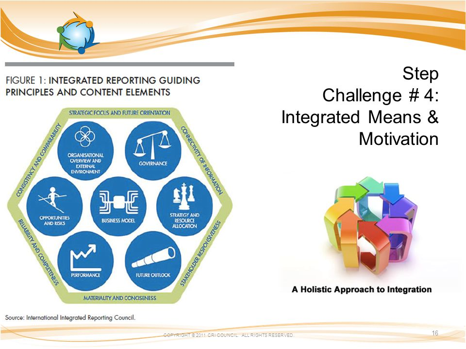 Step Challenge # 4: Integrated Means & Motivation COPYRIGHT © 2011 CRI COUNCIL.