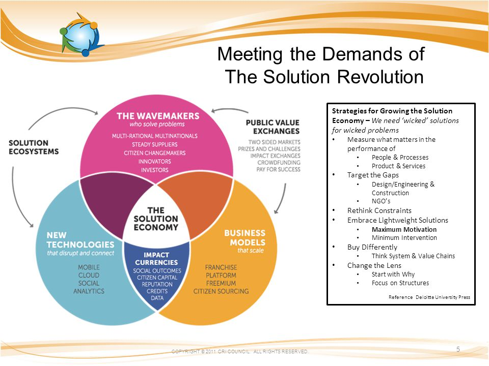Meeting the Demands of The Solution Revolution COPYRIGHT © 2011 CRI COUNCIL. ALL RIGHTS RESERVED. 5 Strategies for Growing the Solution Economy – We n