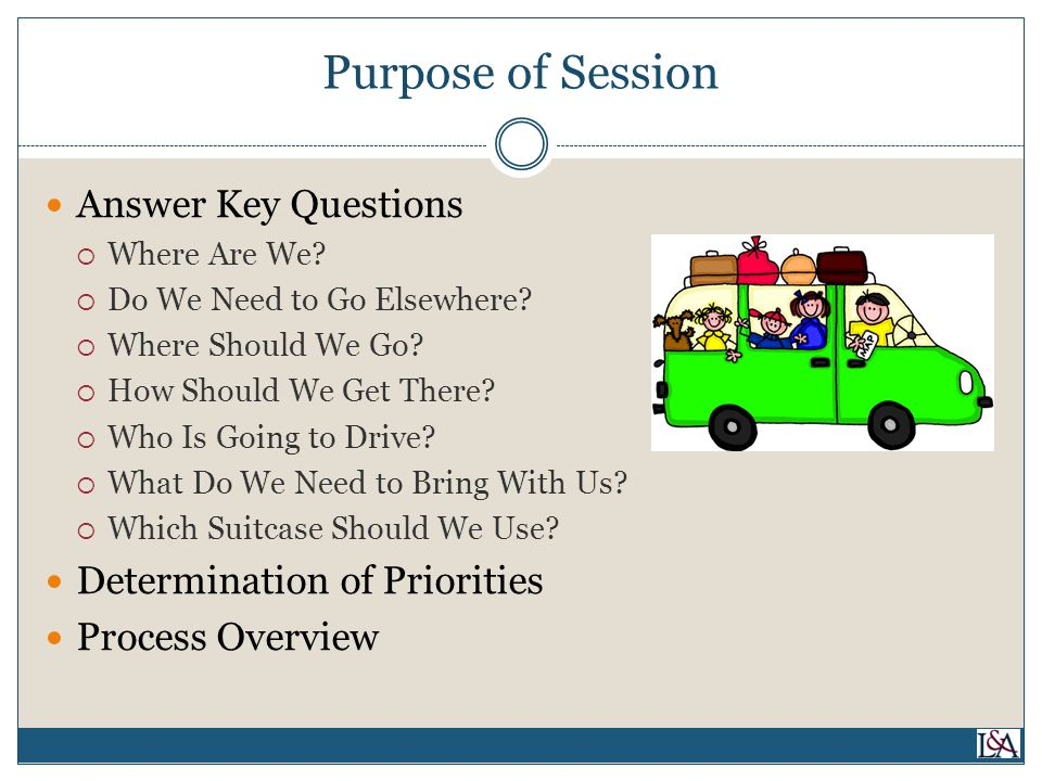 Purpose of Session Answer Key Questions  Where Are We.