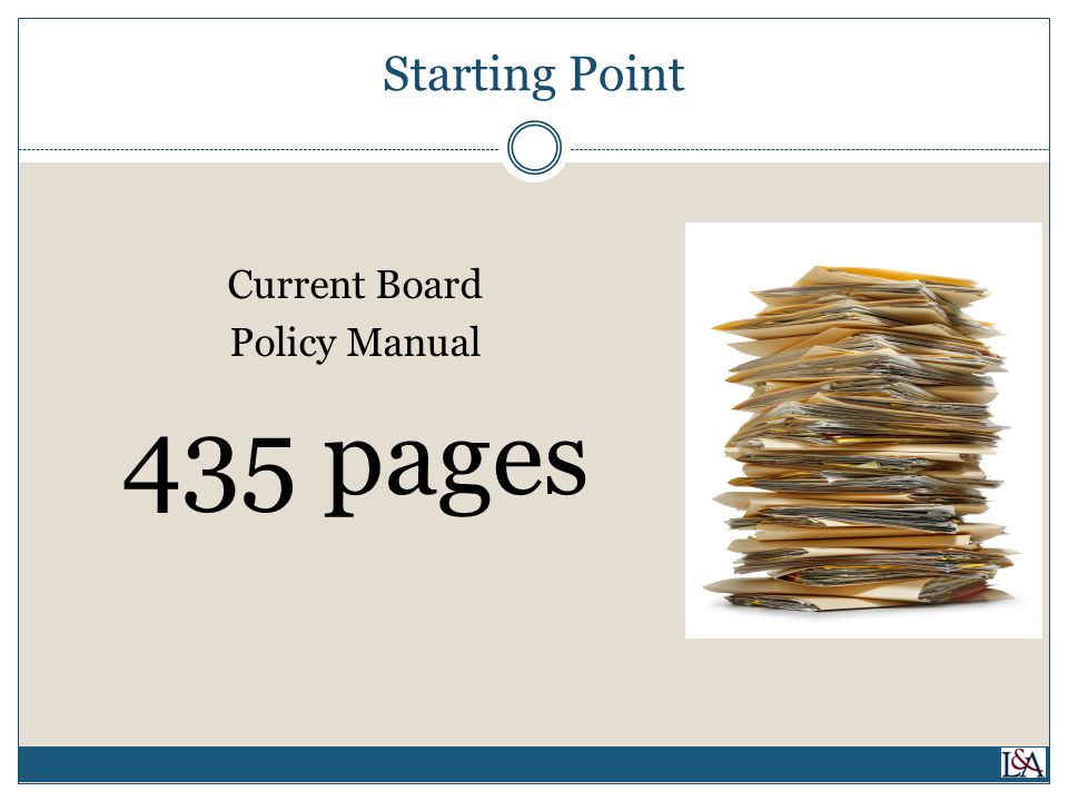 Starting Point Current Board Policy Manual 435 pages