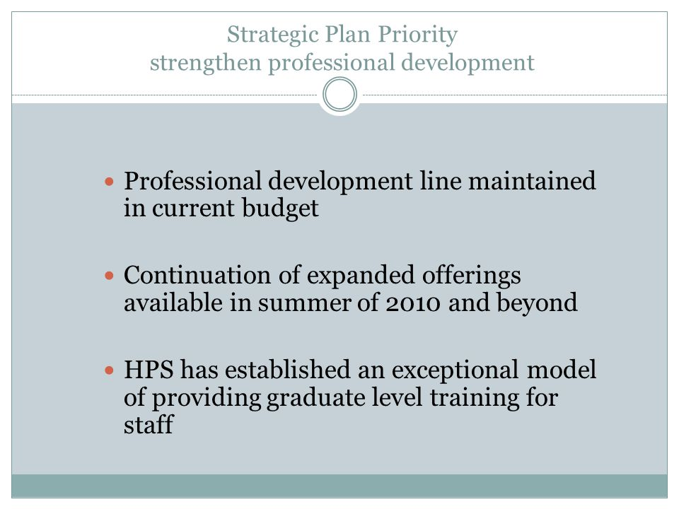 Strategic Plan Priority strengthen professional development Professional development line maintained in current budget Continuation of expanded offeri