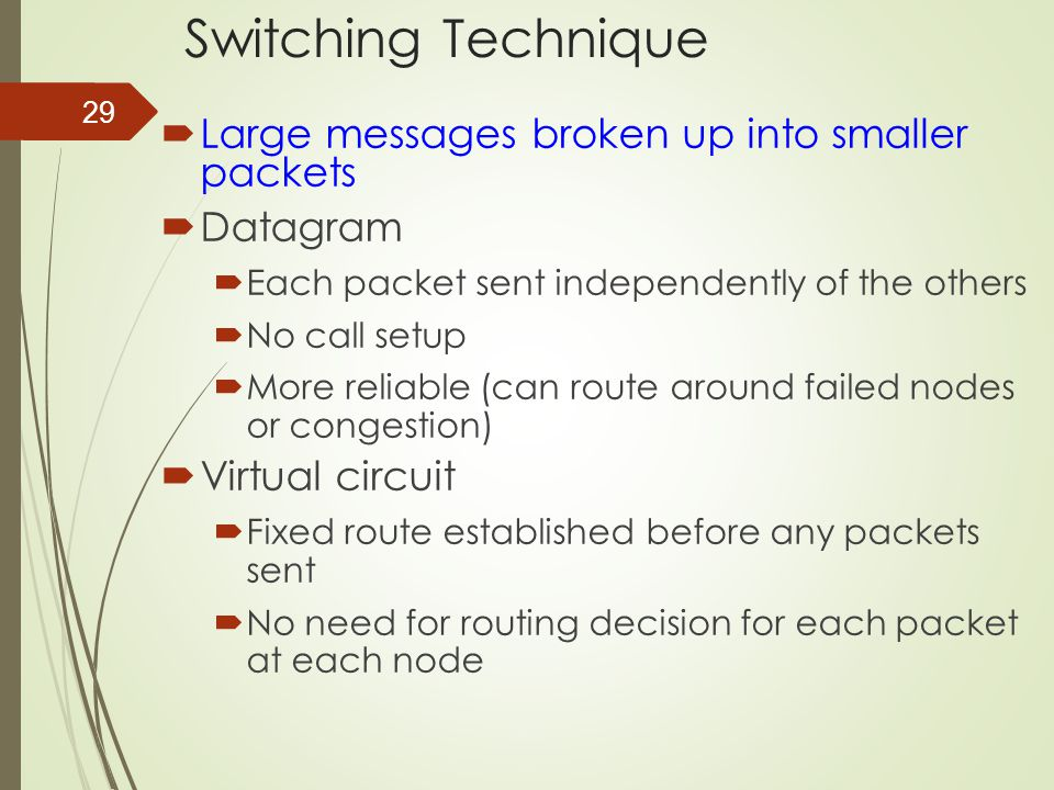 29 Switching Technique  Large messages broken up into smaller packets  Datagram  Each packet sent independently of the others  No call setup  Mor