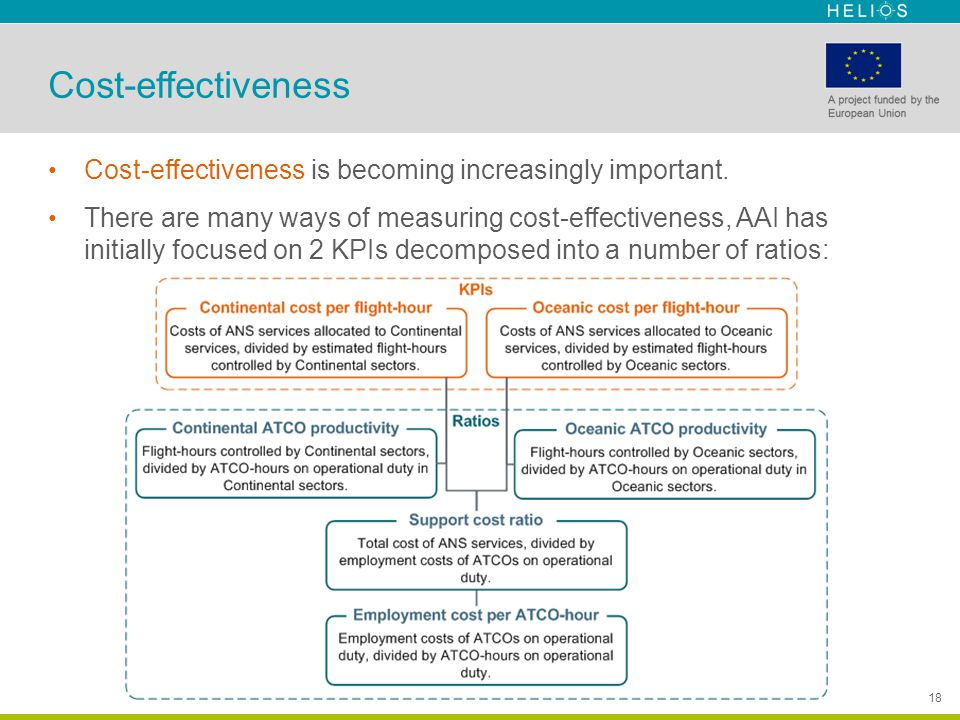 18 Cost-effectiveness is becoming increasingly important. There are many ways of measuring cost-effectiveness, AAI has initially focused on 2 KPIs dec