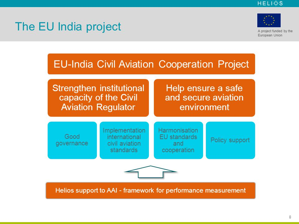 8 The EU India project EU-India Civil Aviation Cooperation Project Strengthen institutional capacity of the Civil Aviation Regulator Good governance I