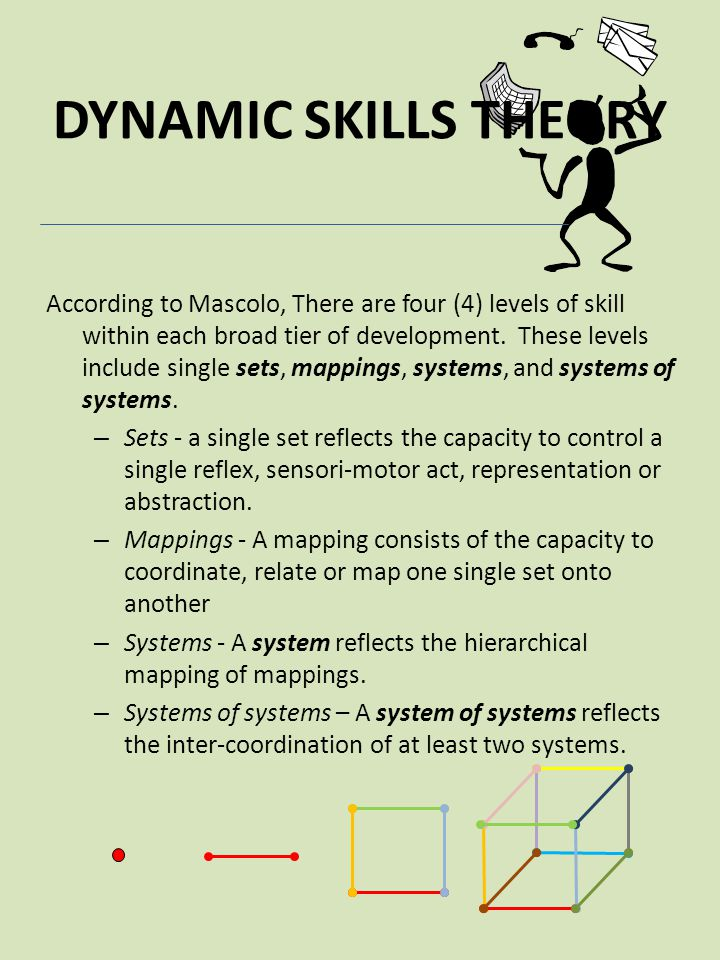 DYNAMIC SKILLS THEORY According to Mascolo, There are four (4) levels of skill within each broad tier of development. These levels include single sets