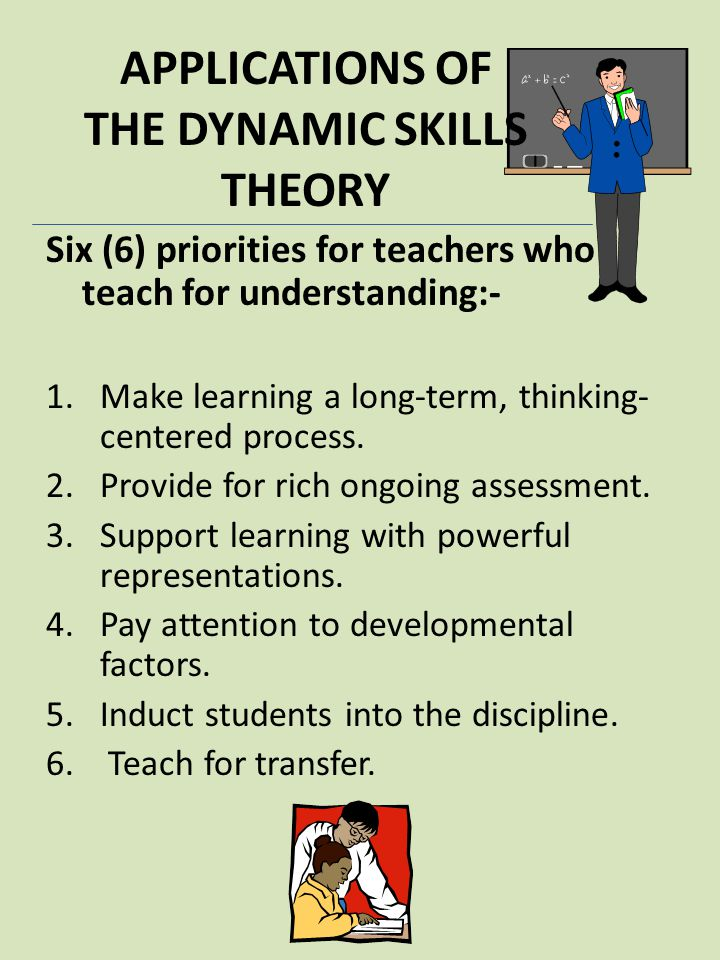 APPLICATIONS OF THE DYNAMIC SKILLS THEORY Six (6) priorities for teachers who teach for understanding:- 1.Make learning a long-term, thinking- centere