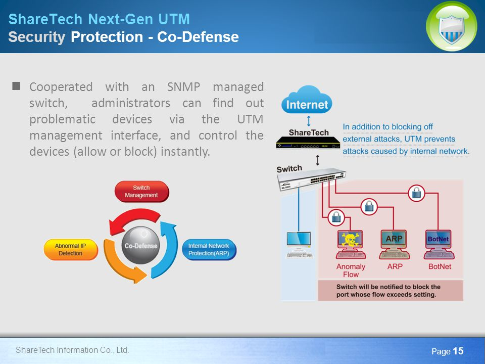 Here comes your footer Page 15 ShareTech Information Co., Ltd. ShareTech Next-Gen UTM Security Protection - Co-Defense Cooperated with an SNMP managed