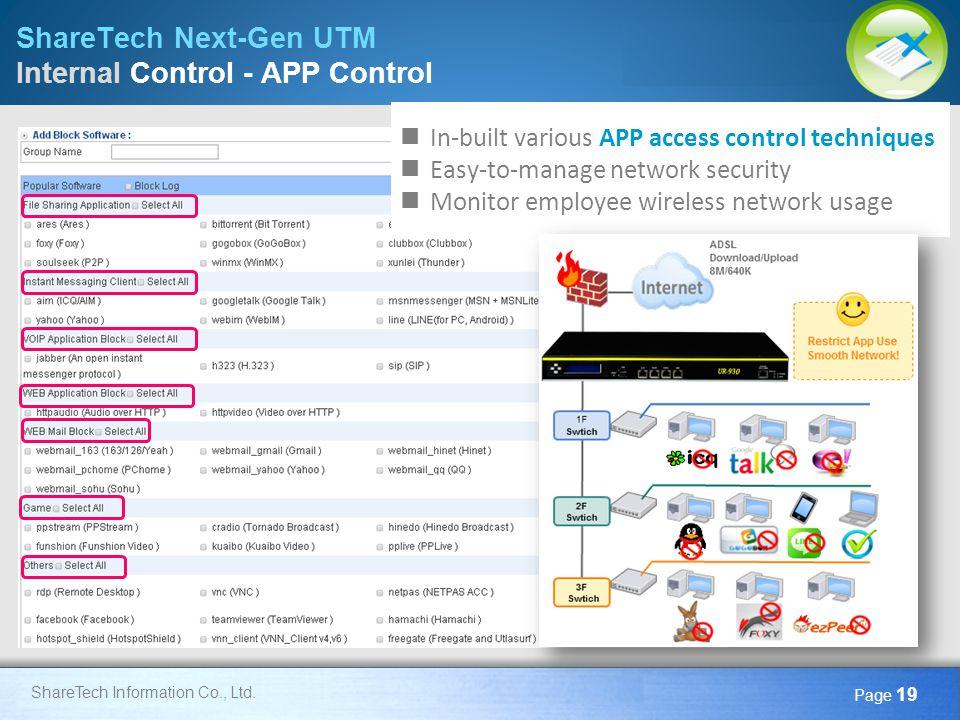 Here comes your footer Page 19 ShareTech Information Co., Ltd. ShareTech Next-Gen UTM Internal Control - APP Control In-built various APP access contr