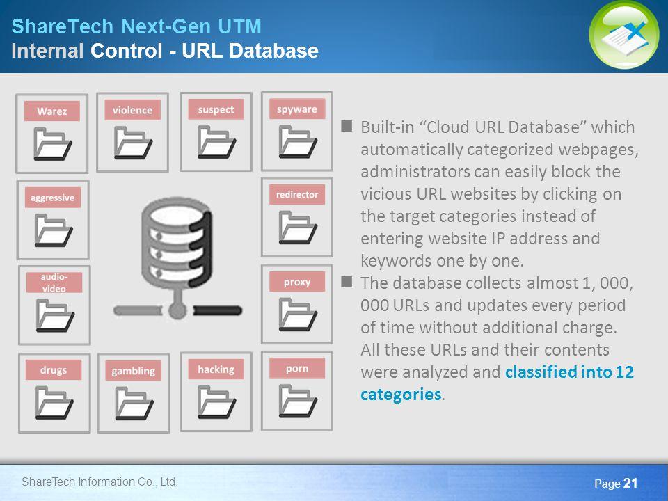 "Here comes your footer Page 21 ShareTech Information Co., Ltd. ShareTech Next-Gen UTM Internal Control - URL Database Built-in ""Cloud URL Database"" wh"