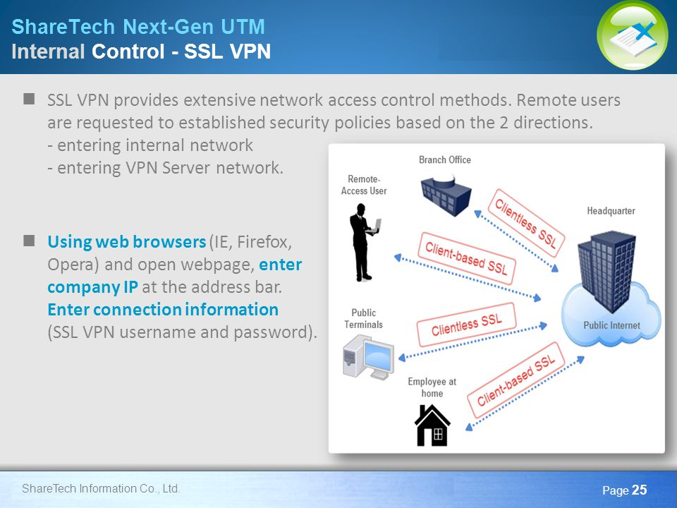 Here comes your footer Page 25 ShareTech Information Co., Ltd. ShareTech Next-Gen UTM Internal Control - SSL VPN Using web browsers (IE, Firefox, Oper