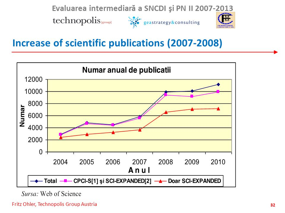 Fritz Ohler, Technopolis Group Austria Evaluarea intermediar ă a SNCDI şi PN II 2007-2013 Increase of scientific publications (2007-2008) 32
