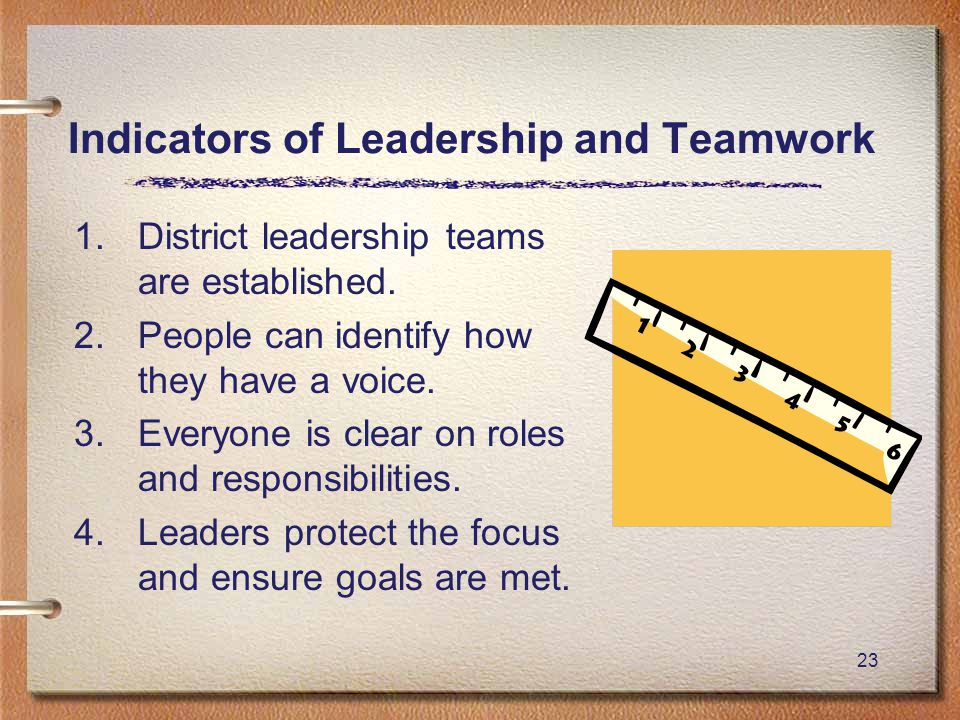 23 Indicators of Leadership and Teamwork 1.District leadership teams are established.