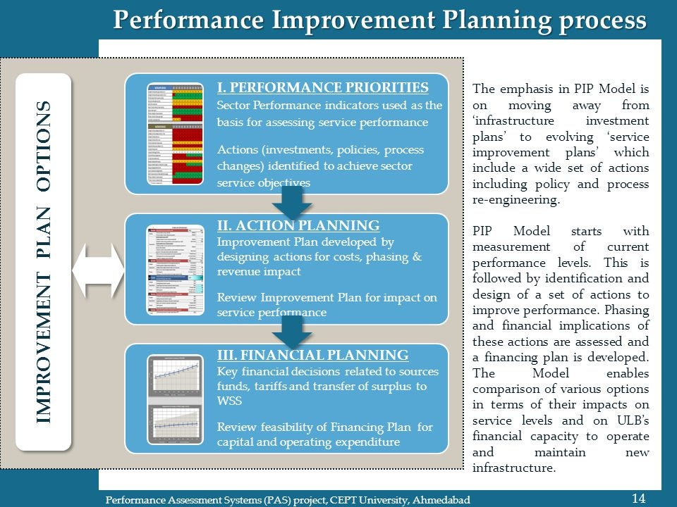 IMPROVEMENT PLAN OPTIONS Performance Improvement Planning process 14 Performance Assessment Systems (PAS) project, CEPT University, Ahmedabad The emphasis in PIP Model is on moving away from 'infrastructure investment plans' to evolving 'service improvement plans' which include a wide set of actions including policy and process re-engineering.