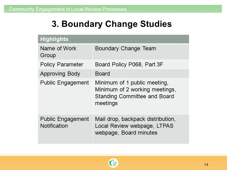 3. Boundary Change Studies 14 Community Engagement in Local Review Processes Highlights Name of Work Group Boundary Change Team Policy ParameterBoard