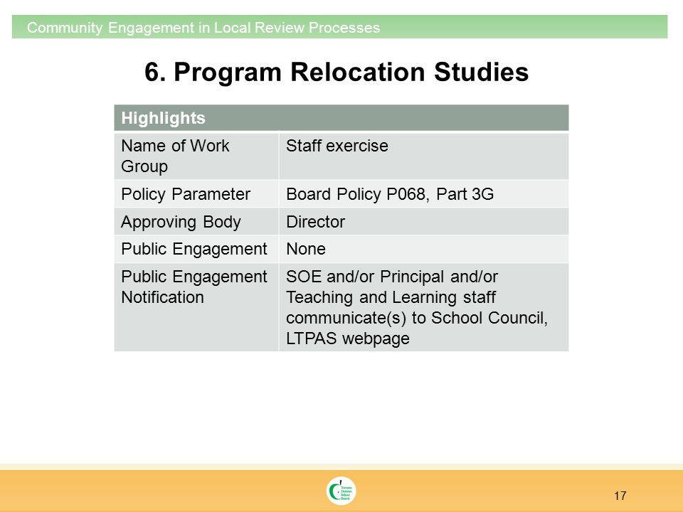 6. Program Relocation Studies 17 Community Engagement in Local Review Processes Highlights Name of Work Group Staff exercise Policy ParameterBoard Pol