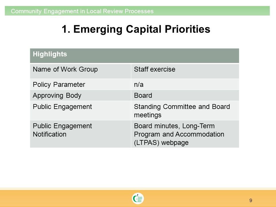 1. Emerging Capital Priorities 9 Community Engagement in Local Review Processes Highlights Name of Work GroupStaff exercise Policy Parametern/a Approv