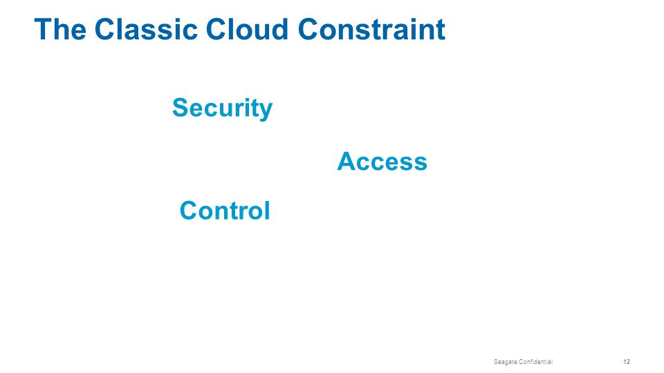 Seagate Confidential12 Access Security Control The Classic Cloud Constraint