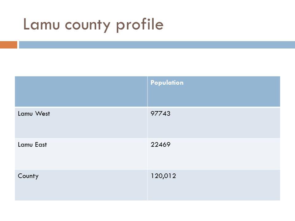 Lamu county profile Population Lamu West97743 Lamu East22469 County120,012