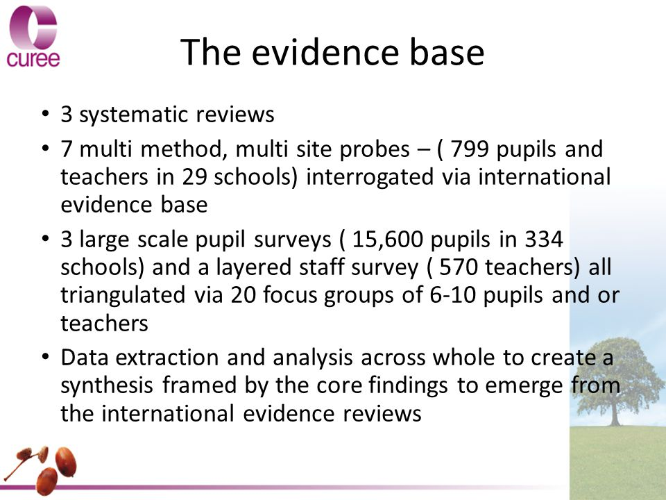 The evidence base 3 systematic reviews 7 multi method, multi site probes – ( 799 pupils and teachers in 29 schools) interrogated via international evidence base 3 large scale pupil surveys ( 15,600 pupils in 334 schools) and a layered staff survey ( 570 teachers) all triangulated via 20 focus groups of 6-10 pupils and or teachers Data extraction and analysis across whole to create a synthesis framed by the core findings to emerge from the international evidence reviews
