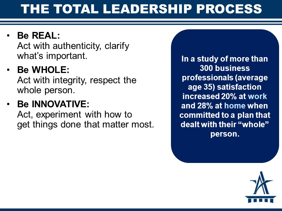 THE TOTAL LEADERSHIP PROCESS Be REAL: Act with authenticity, clarify what's important.